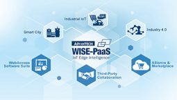 WISE-PaaS-Edge-Intelligence-Platform