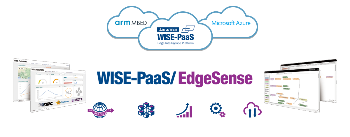 IoT Edge Intelligence Solutions and Services – DigiMac